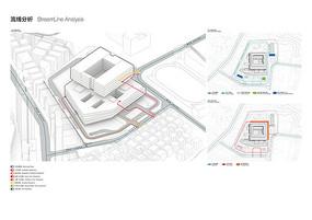 建筑流线分析示意图