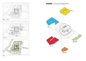 某建筑功能分析示意图