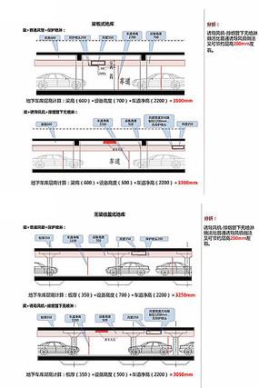 小区地下车库设计分析