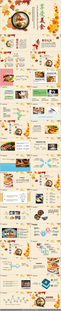 餐饮行业年终总结PPT模板