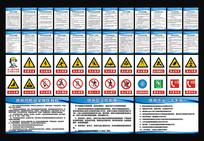 建筑工地安全制度广告牌