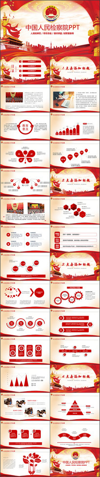 中国人民检察院工作汇报PPT