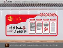 党建工会职工之家文化墙