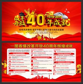 改革开放40周年成就宣传栏