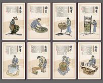 绿茶制作流程展板