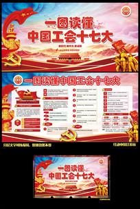 解读中国工会十七大展板设计