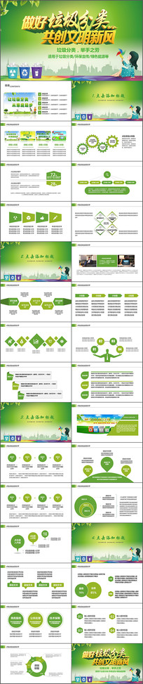 垃圾分类环境低碳环保局PPT