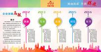 城市发展企业宣传栏