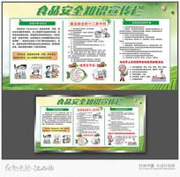 食品安全宣傳欄設計