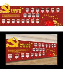 中国共产党光辉历程文化墙