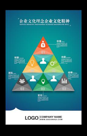 创意企业文化理念展板