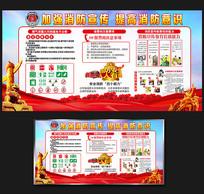 大气消防安全知识宣传栏