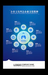 蓝色大气企业文化理念挂图