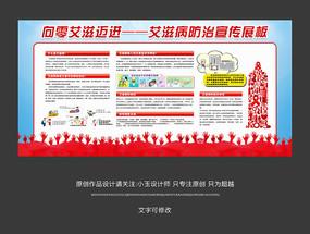 预防艾滋病宣传栏展板设计