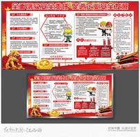 大气安全生产月宣传展板