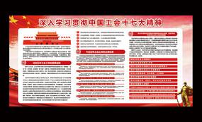 中国工会十七大宣传栏板报