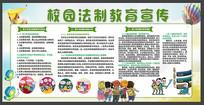 绿色校园安全教育宣传展板