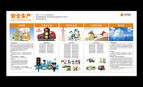 企业安全生产知识宣传栏展板