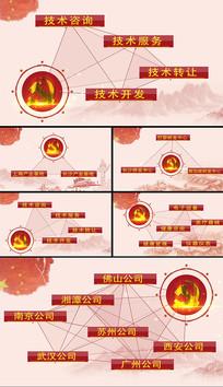 红色党政组织框架展示AE模版
