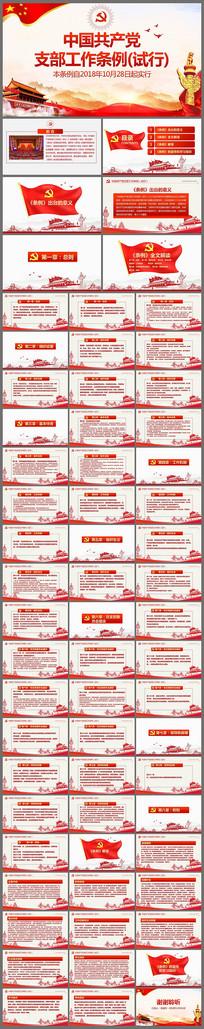 中国共产党工作条例解读PPT