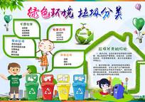 绿色环保垃圾分类小报