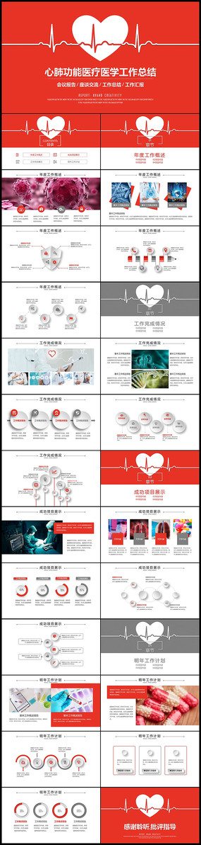 心脏医疗医学解剖PPT