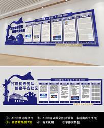 警局警校公安局文化墙