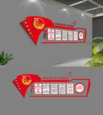 共青团文化墙设计布置模板