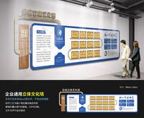 企业立体文化墙公司形象奖牌墙