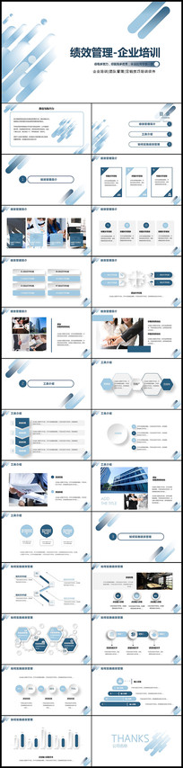 商务绩效管理企业培训PPT