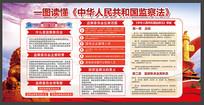 红色大气一图读懂监察法展板