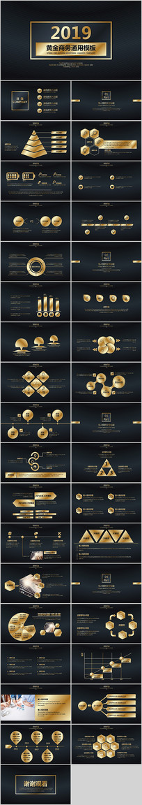 金色大气商务金融PPT模板