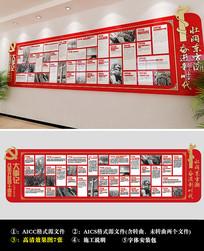 改革开放四十周年历程文化墙