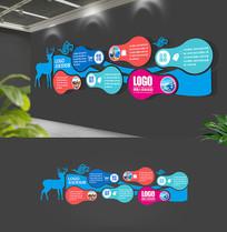 科技企业文化墙员工文化墙