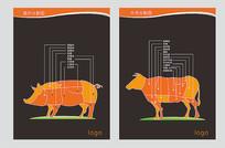 肉类分割图素材