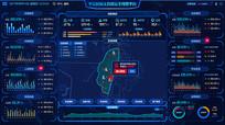 蓝色大数据可视化展板模板
