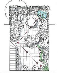 小庭院阳台景观绿化