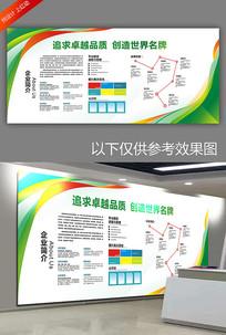 绿色企业文化宣传栏