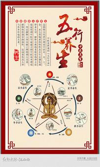 创意的五行养生海报设计