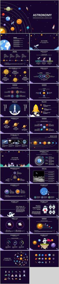 星球卡通宇宙科技PPT模板