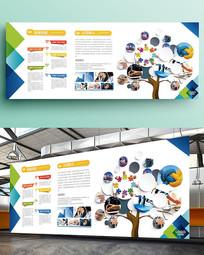 大气简洁企业文化墙照片墙展板