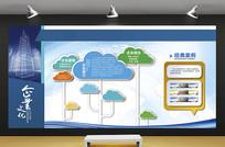 经典企业文化墙展板