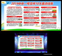 2019中央一号文件图解
