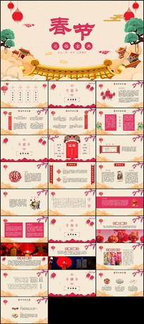 春节习俗PPT模板