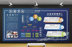 高档企业文化展板