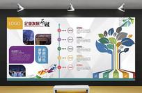 简洁环保企业文化展板