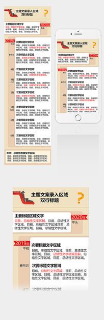 政策类型手机长图