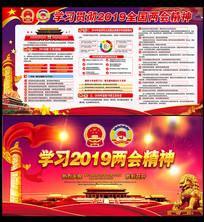 2019两会政府工作报告展板