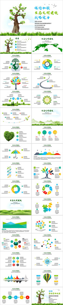 绿色生态文明建设PPT模板