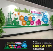 邻里文化社区文化形象墙